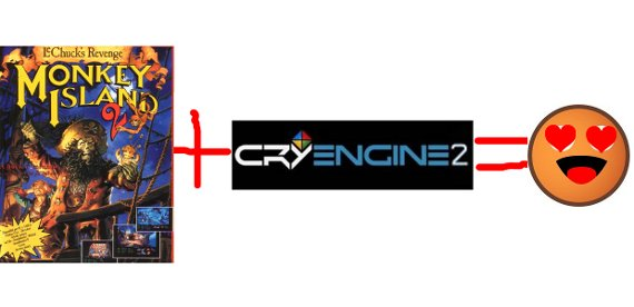 CryEngine2 + Monkey Island 2 = exitazo seguro!!! [Videazo!!]