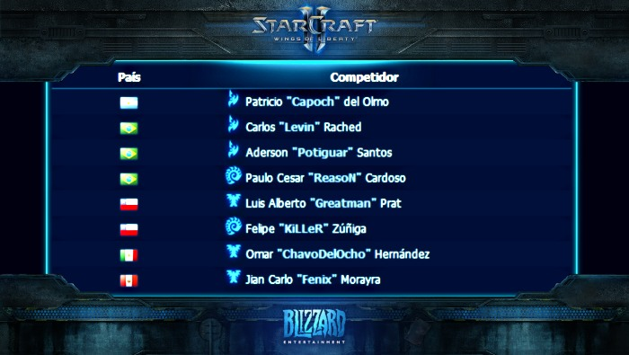 Primer Torneo Latinoamericano de StarCraft 2 [RTS]