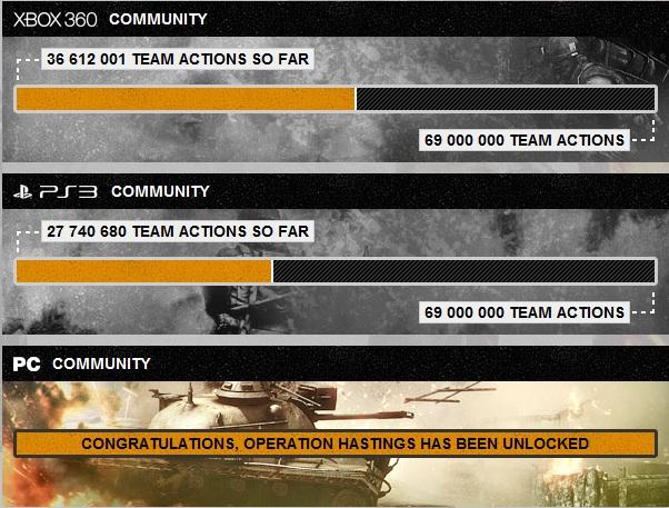 Desbloqueado nuevo mapa para Battlefield: Bad Company 2 Vietnam en PC