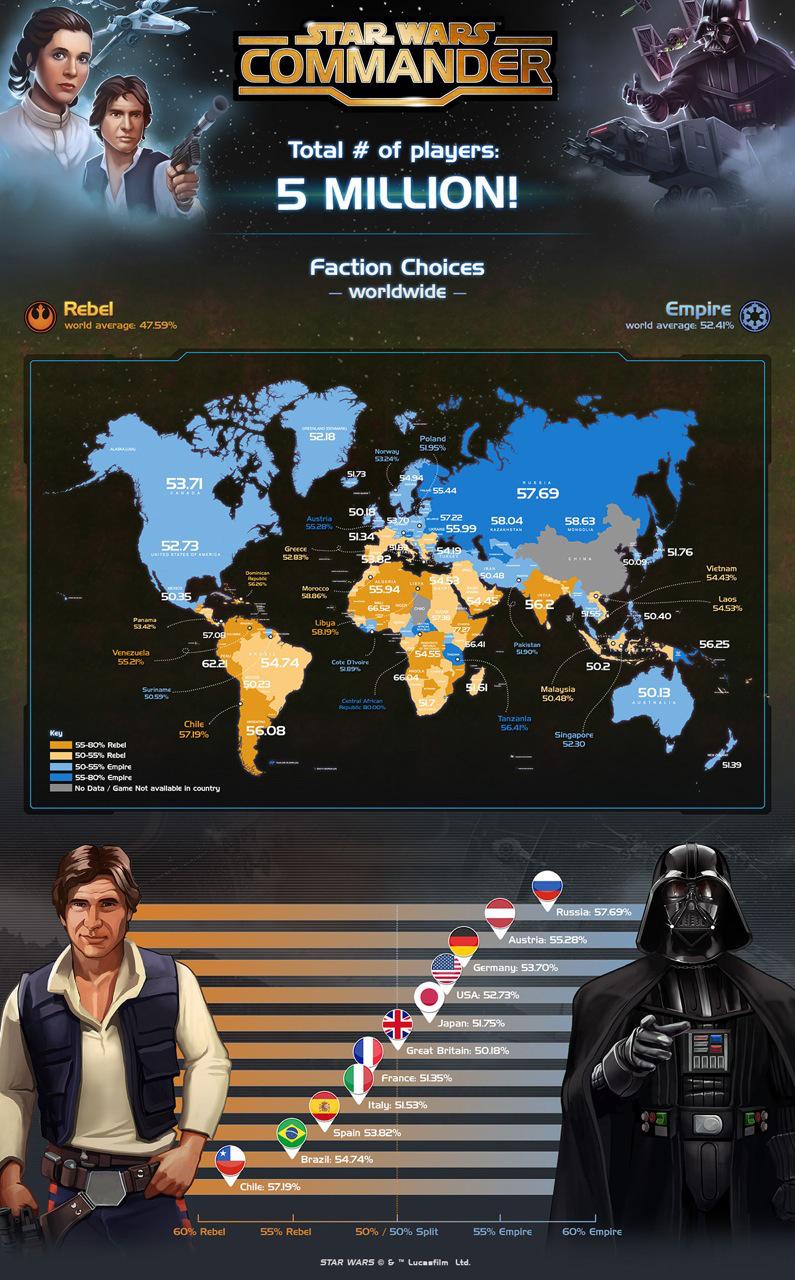 SW_commander