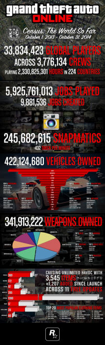 GTAONLINE-INFOGRAPHIC-V2A-720x2362