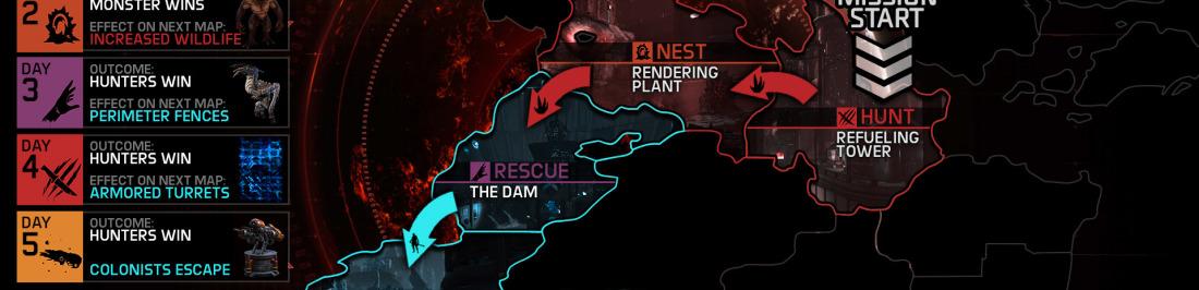 El modo evacuación en Evolve sera una mini-campaña con 800.000 combinaciones