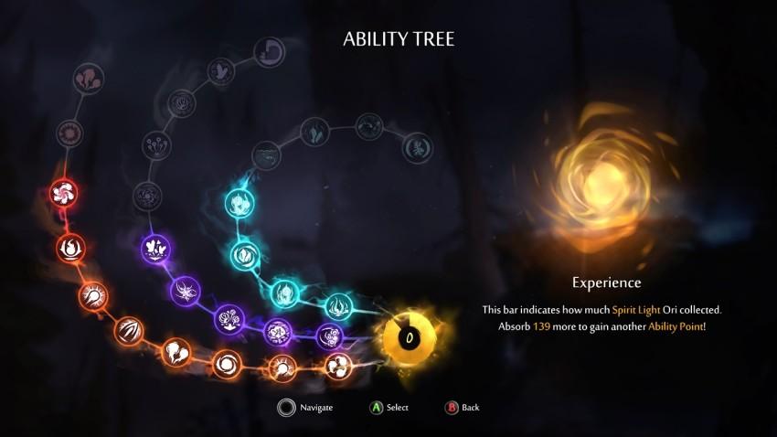 El árbol que iremos desbloqueando con puntos