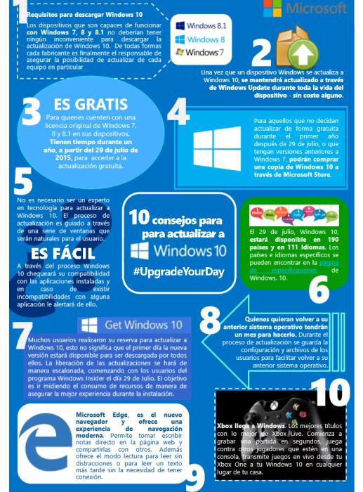consejos_windows_10