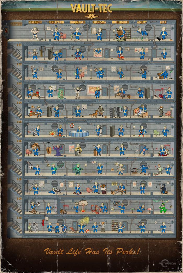 Fallout_4_Perk_Poster