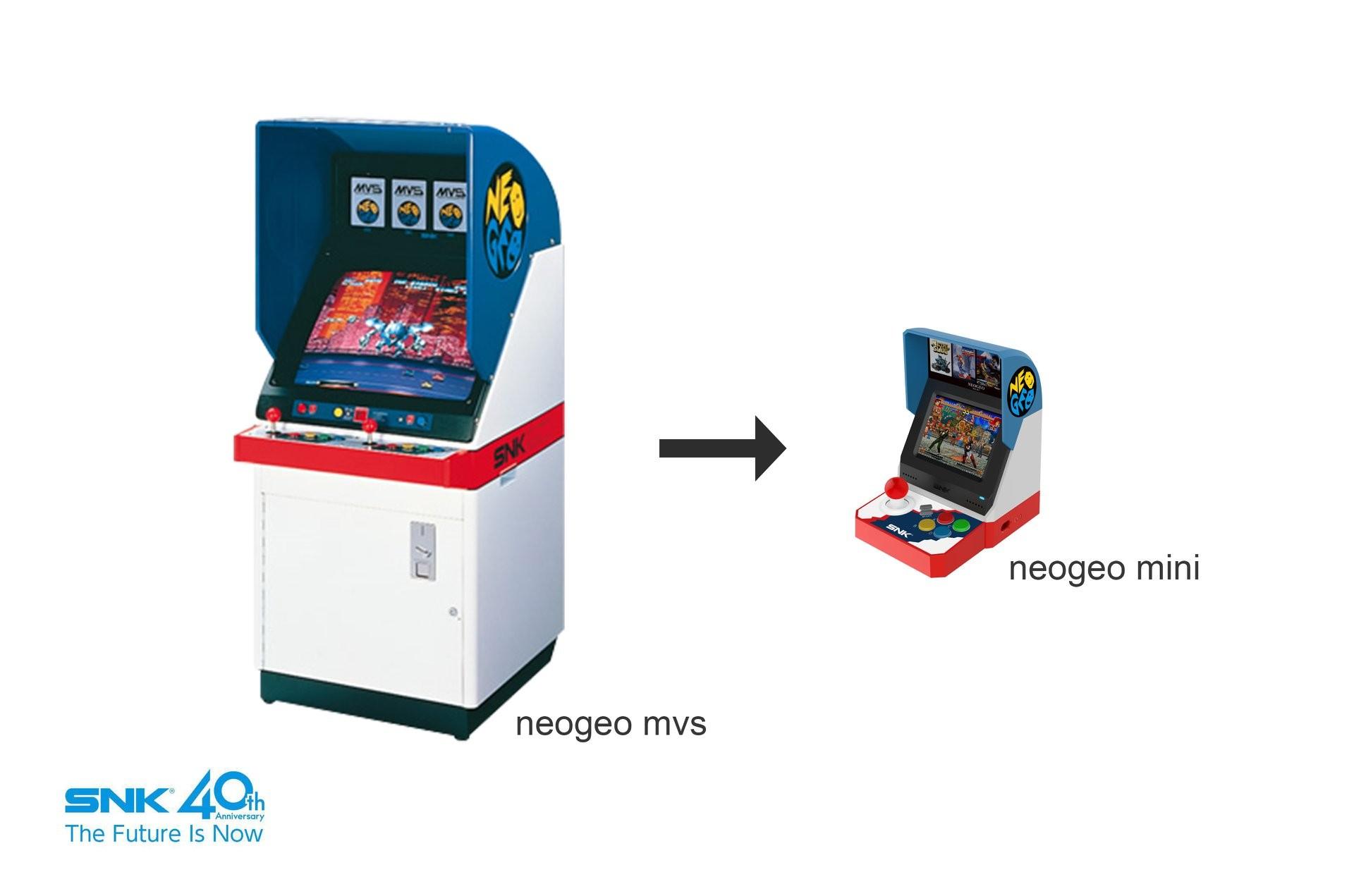 Continua la moda mini con el Neo Geo Mini [no requiere fichas]